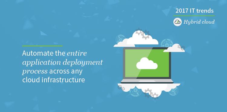 trend_5-2_infografik_hybrid_cloud © Dimension Data